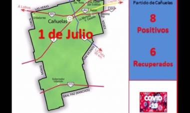 covid-19: Murió otro vecino de Cañuelas y se alcanzó los 39 casos activos - 1 de julio