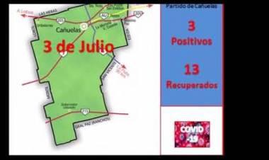 COVID-19: Cañuelas revirtió la tendencia y sumó más recuperados que contagios - 3 de julio