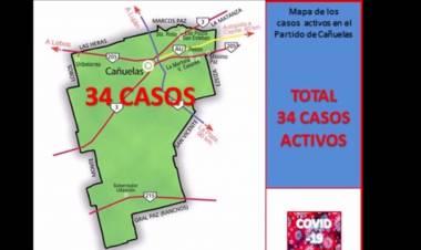 COVID-19: El 7 del 7 hubo 7 contagios y 7 altas y son 77 los recuperados