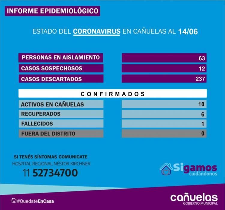 COVID-19: SE DETECTAN TRES NUEVOS CASOS EN MÁXIMO PAZ
